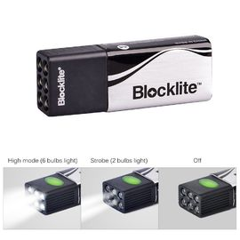 China Flash Alarm Mode Powerful LED Flashlight With 1PC Battery Powered And Easily Replaced supplier